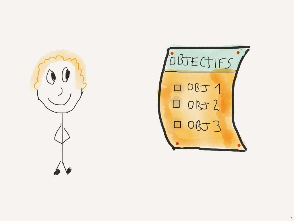 objectifs-du-mois-youngpreneur